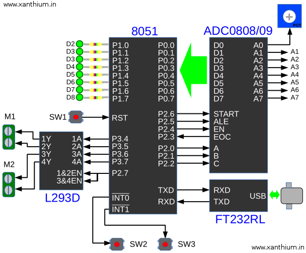 Serial Port Programming In 8051