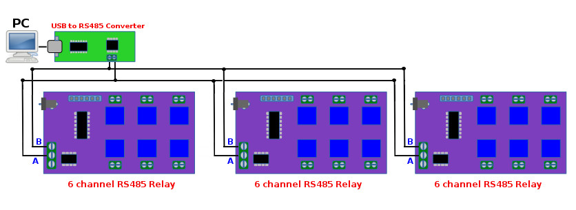 PC controlled RS485 networked 6 channel relay for industrial automation