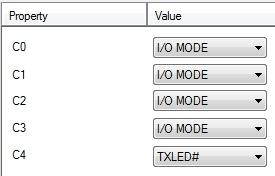 FT232 CBUS Bit Bang Mode | xanthium enterprises