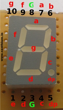 Pin out of 7 segment LED display LT543