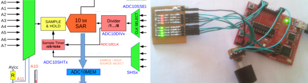 Tutorial on configuring and programming the 10 bit ADC of MSP430 Launchpad (MSP430G2553)