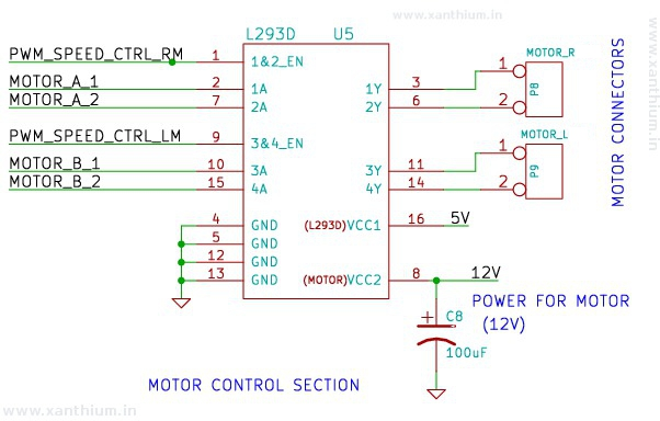 interfacing L293D with Dc motor circuit diagram