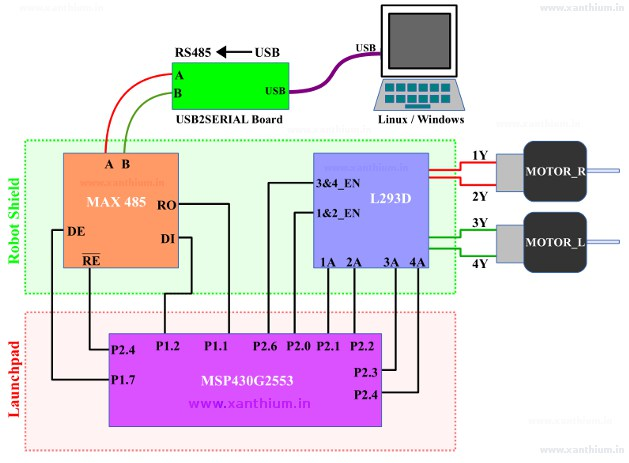 connection diagram for controlling the motors through RS485 network