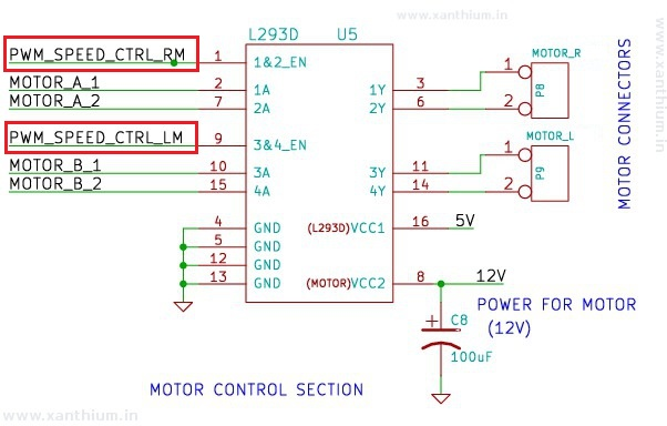L293d circuit diagram for interfacing with motors