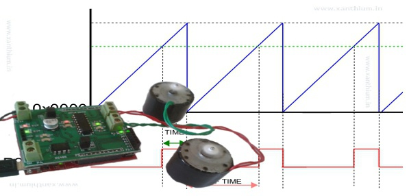 PWM speed control of DC motor using MSP430 Launchpad and Motor Control Booster Pack