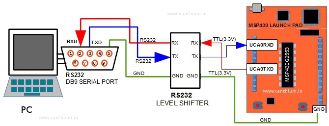 Serial Communication Between Msp430 Launchpad And Pc